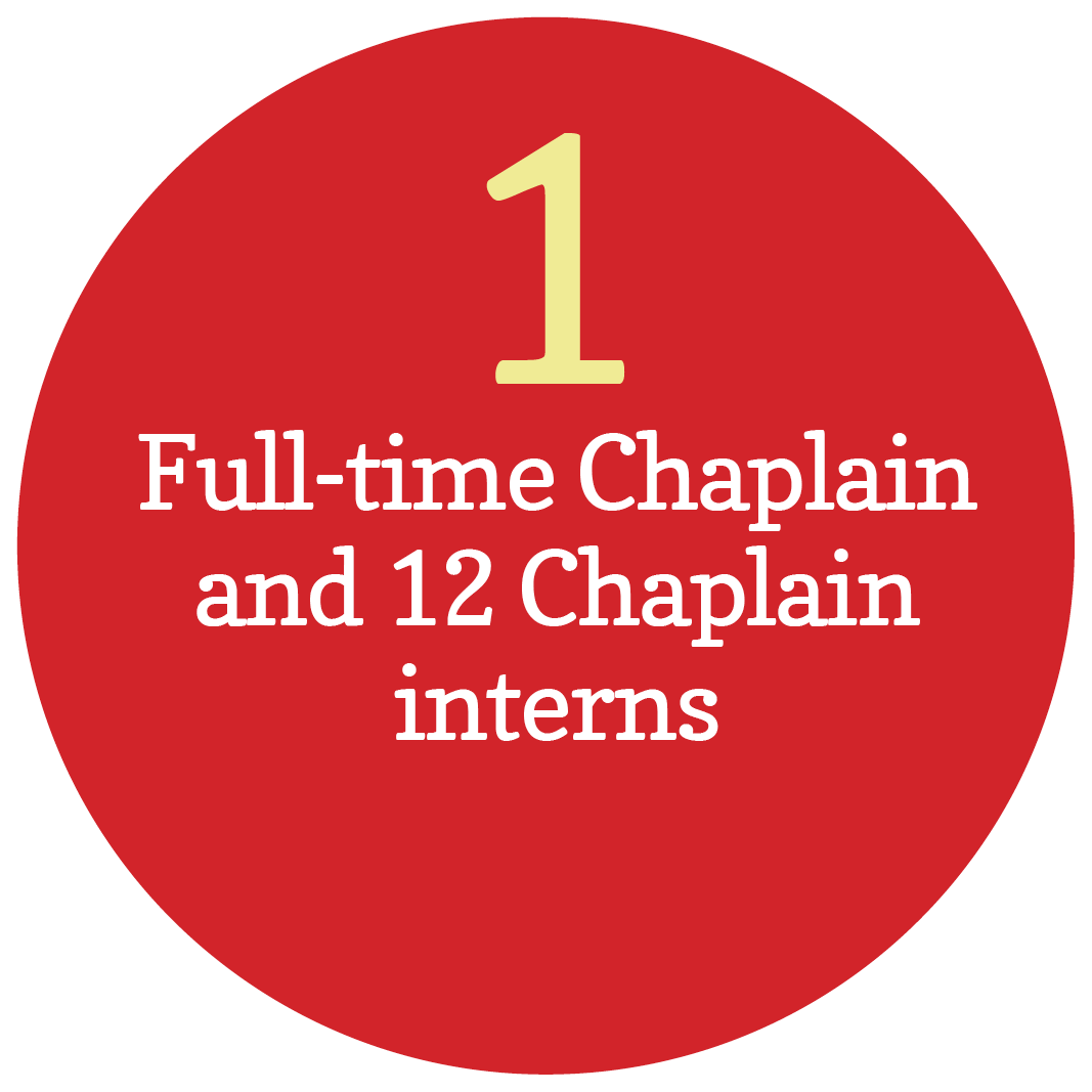 1 full-time and 4 part-time chaplains along with 8 chaplain interns