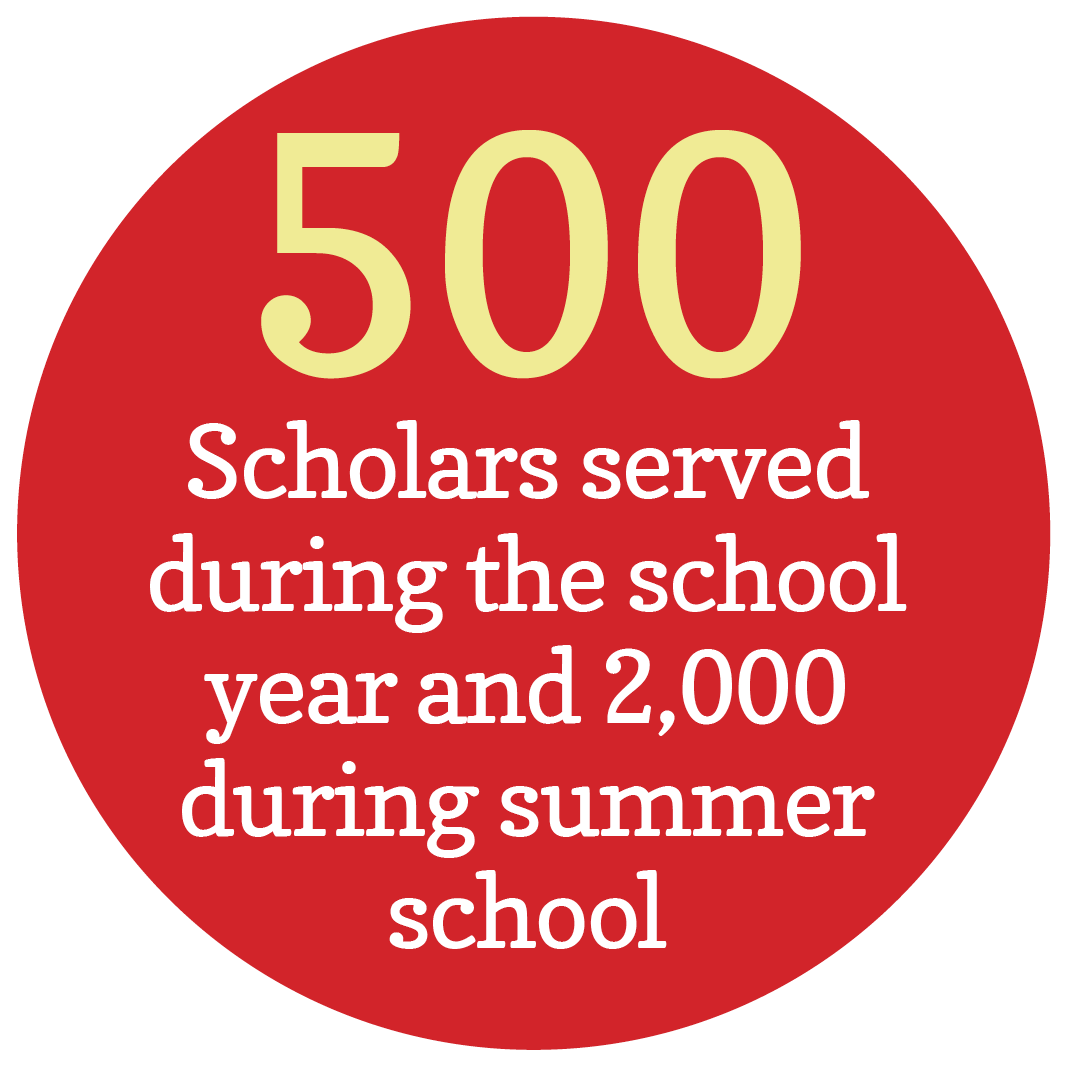 500 Scholars served during the school year and 2,000 during summer school
